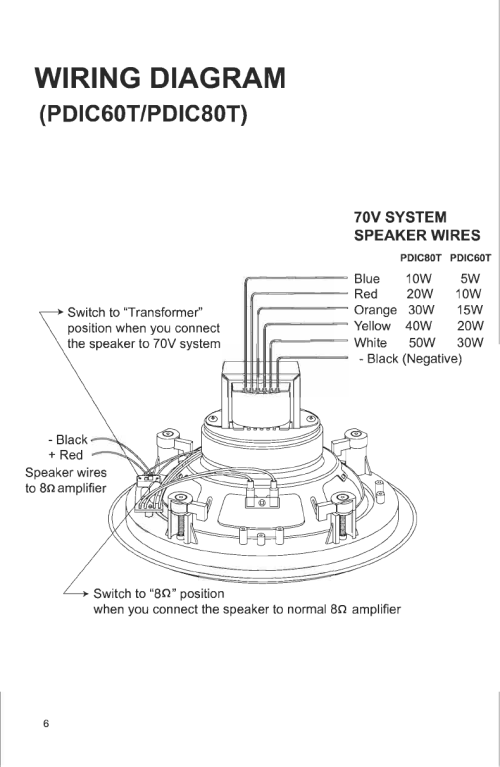 small resolution of page 6 of pyle audio speaker pdic81rd user guide manualsonline com of 8 pyle amplifier 40w wiring diagrams