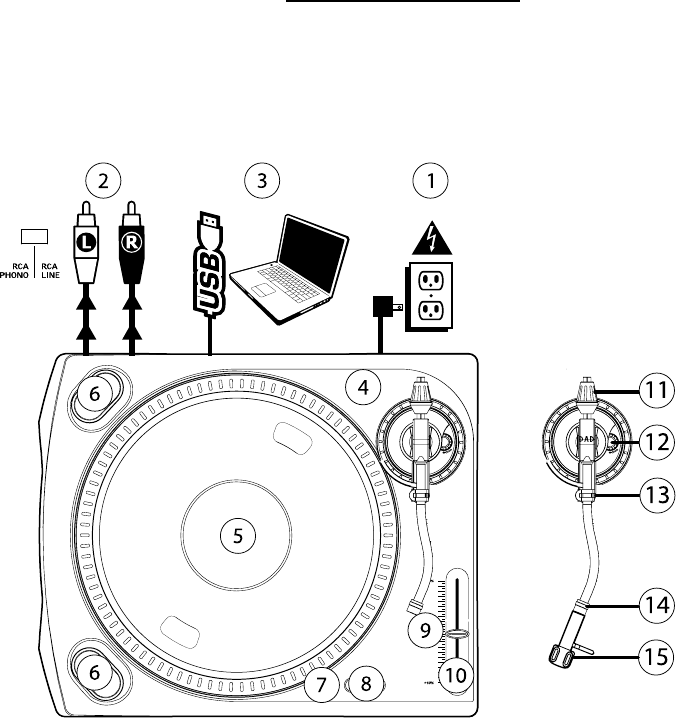 Page 2 of Numark Industries Turntable TTUSB User Guide