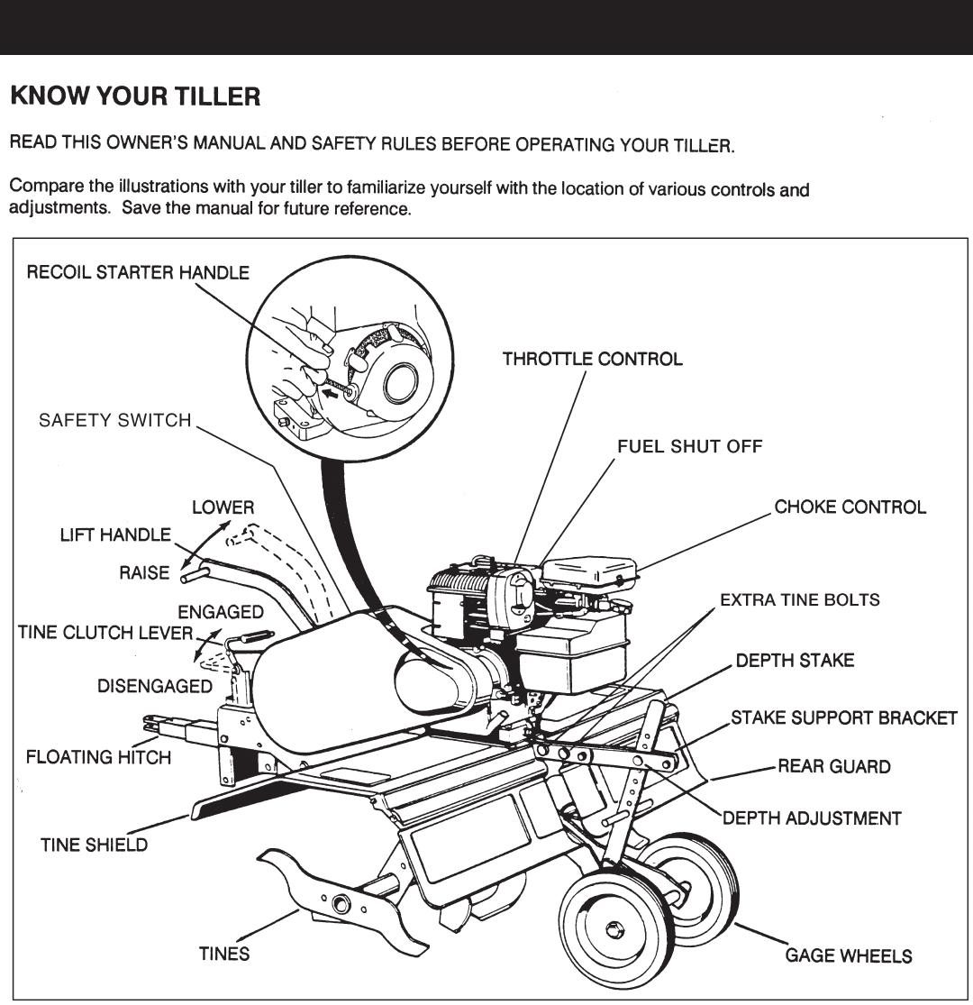 Page 6 of Craftsman Tiller 486.252444 User Guide