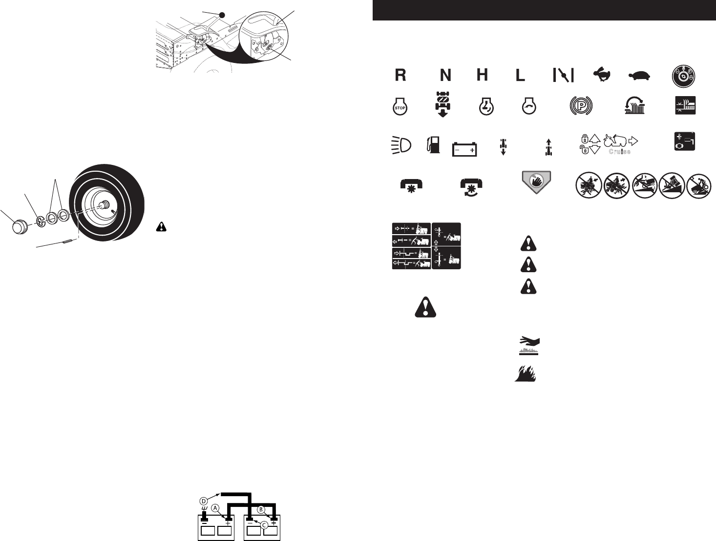Page 9 of Craftsman Lawn Mower 917.28851 User Guide