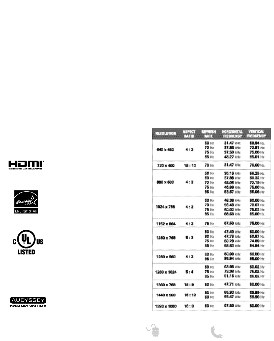 Page 3 of Sanyo Flat Panel Television DP42840 User Guide