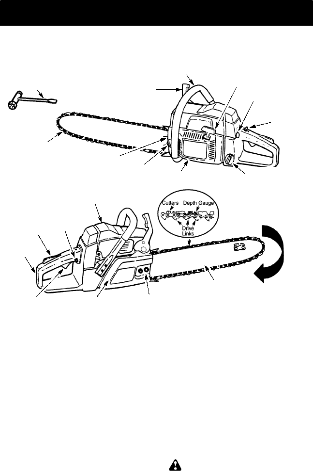 Page 8 of Poulan Chainsaw 3450, 3750 User Guide