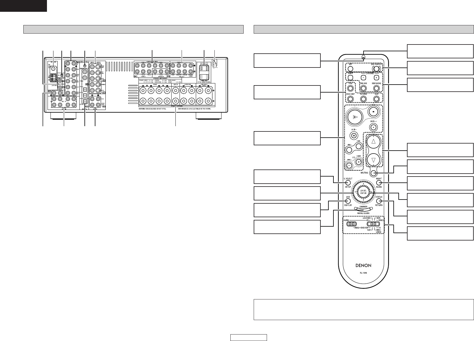 Page 8 of Denon Stereo Receiver AVR-1907 User Guide