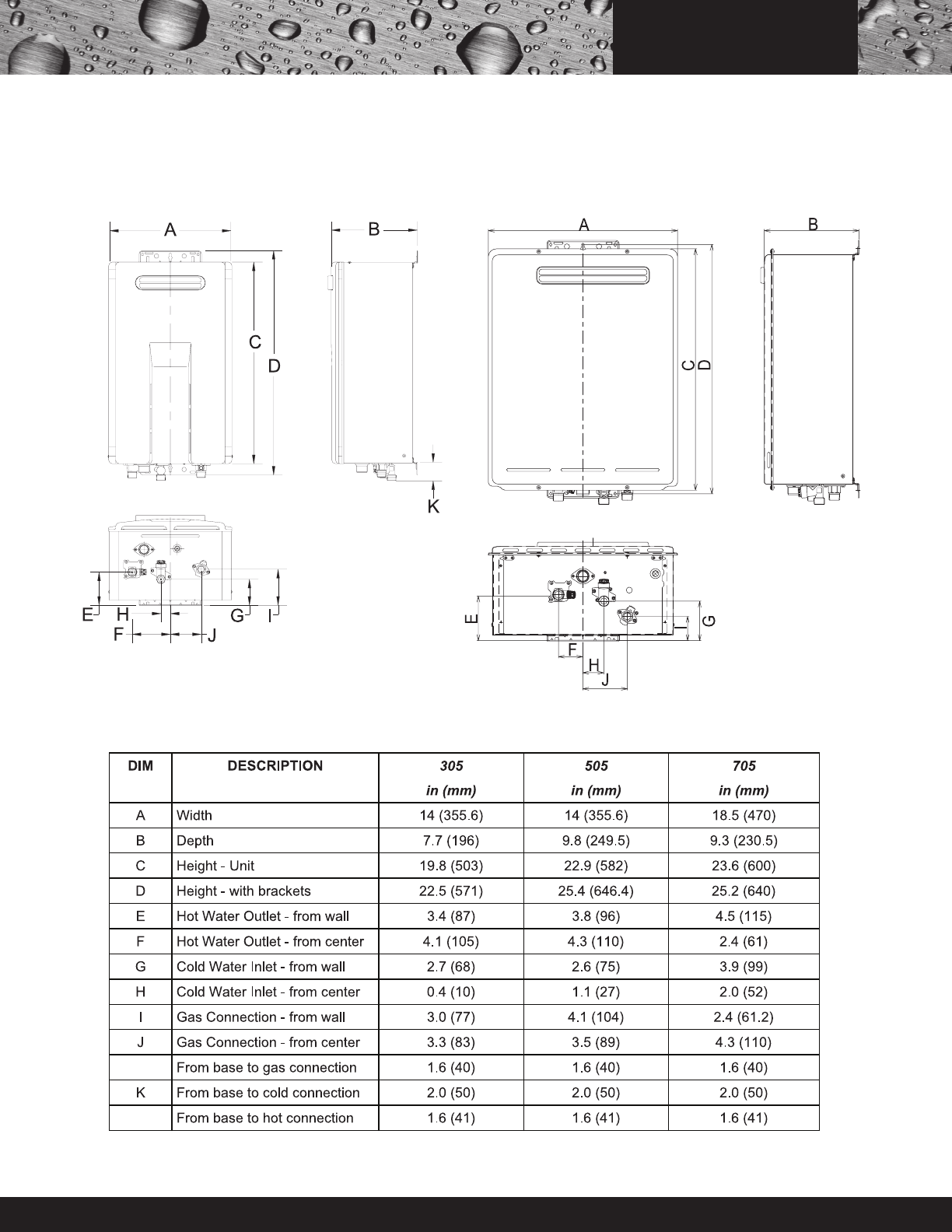 Page 3 of State Industries Water Heater 305 Exterior User