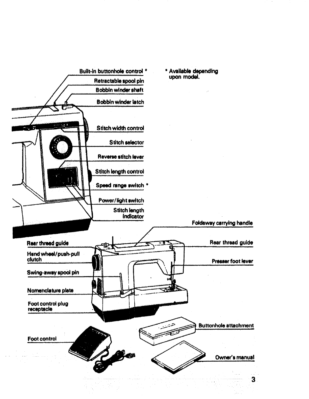 Page 4 of Sears Sewing Machine 17871 User Guide