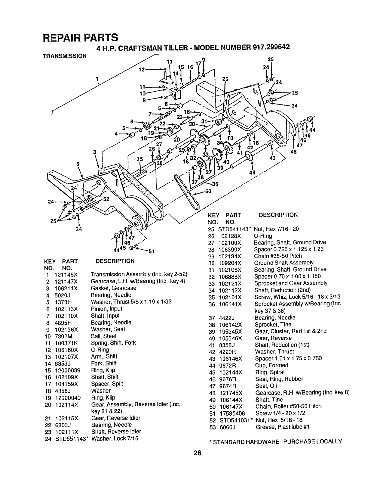 Page 26 of Sears Tiller 917.299642 User Guide