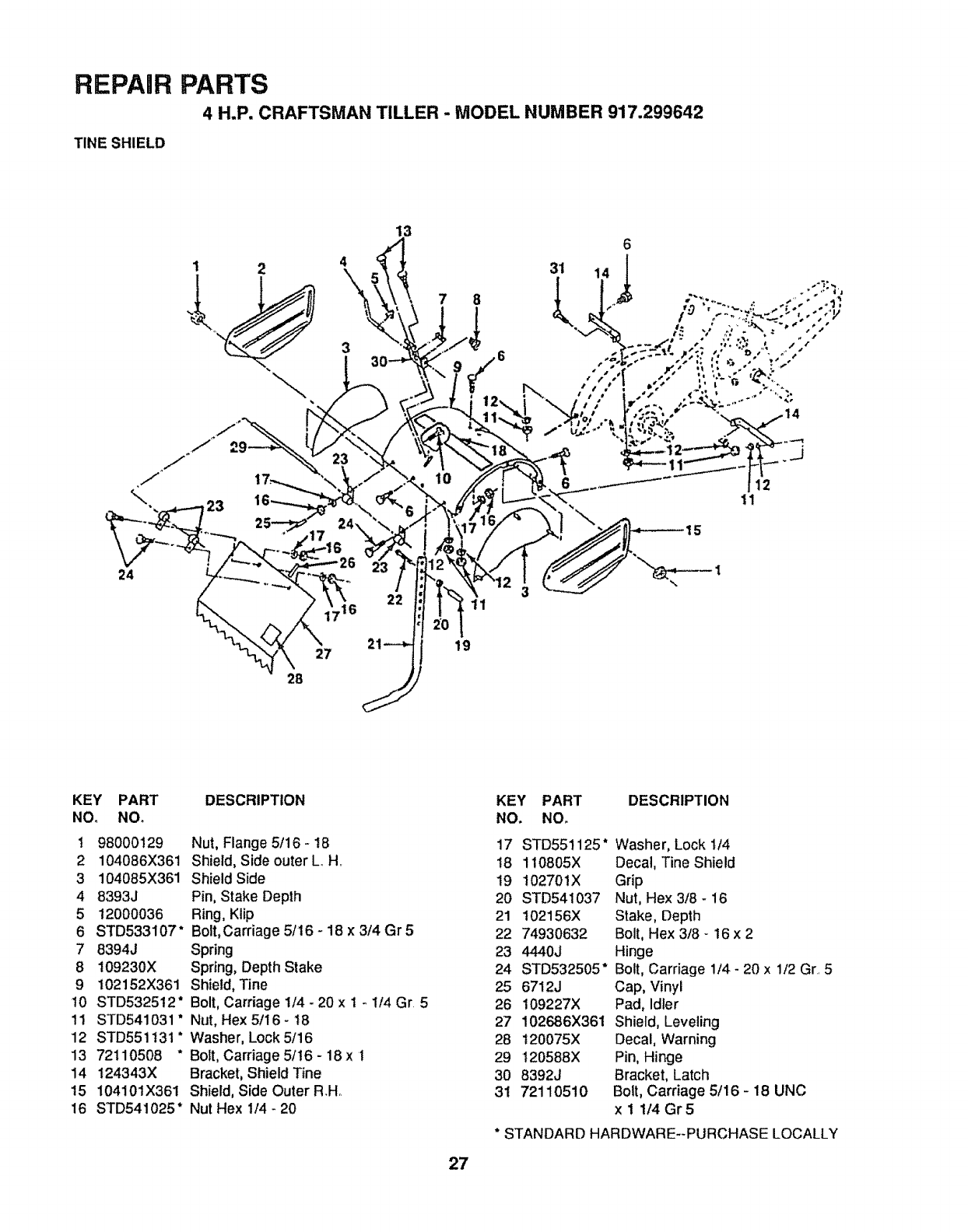 Page 27 of Sears Tiller 917.299642 User Guide