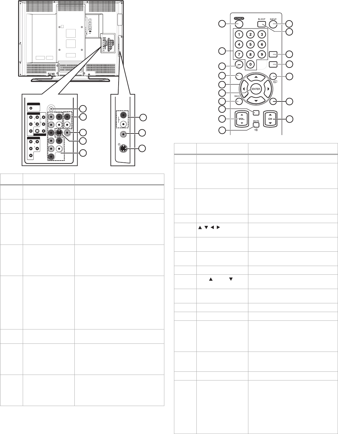 Page 7 of FUNAI Flat Panel Television DX-LCD37-09 User