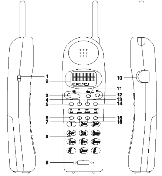 Page 7 of Panasonic Telephone 900 MHz User Guide