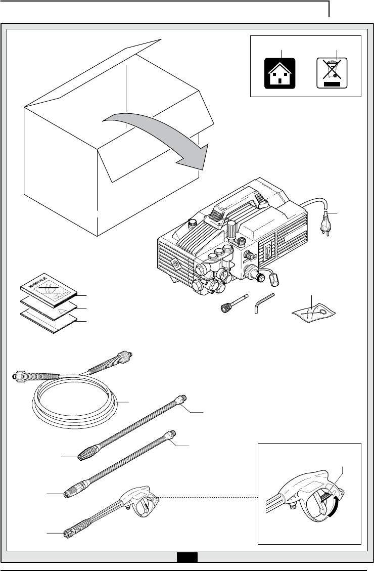 Page 3 of Annovi Reverberi Pressure Washer 620 User Guide