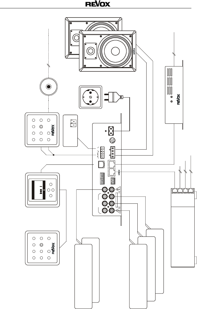 Page 18 of Revox Stereo Amplifier M 219 User Guide