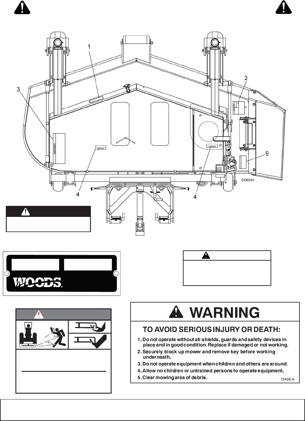 Page 7 of Woods Equipment Lawn Mower MX61T User Guide