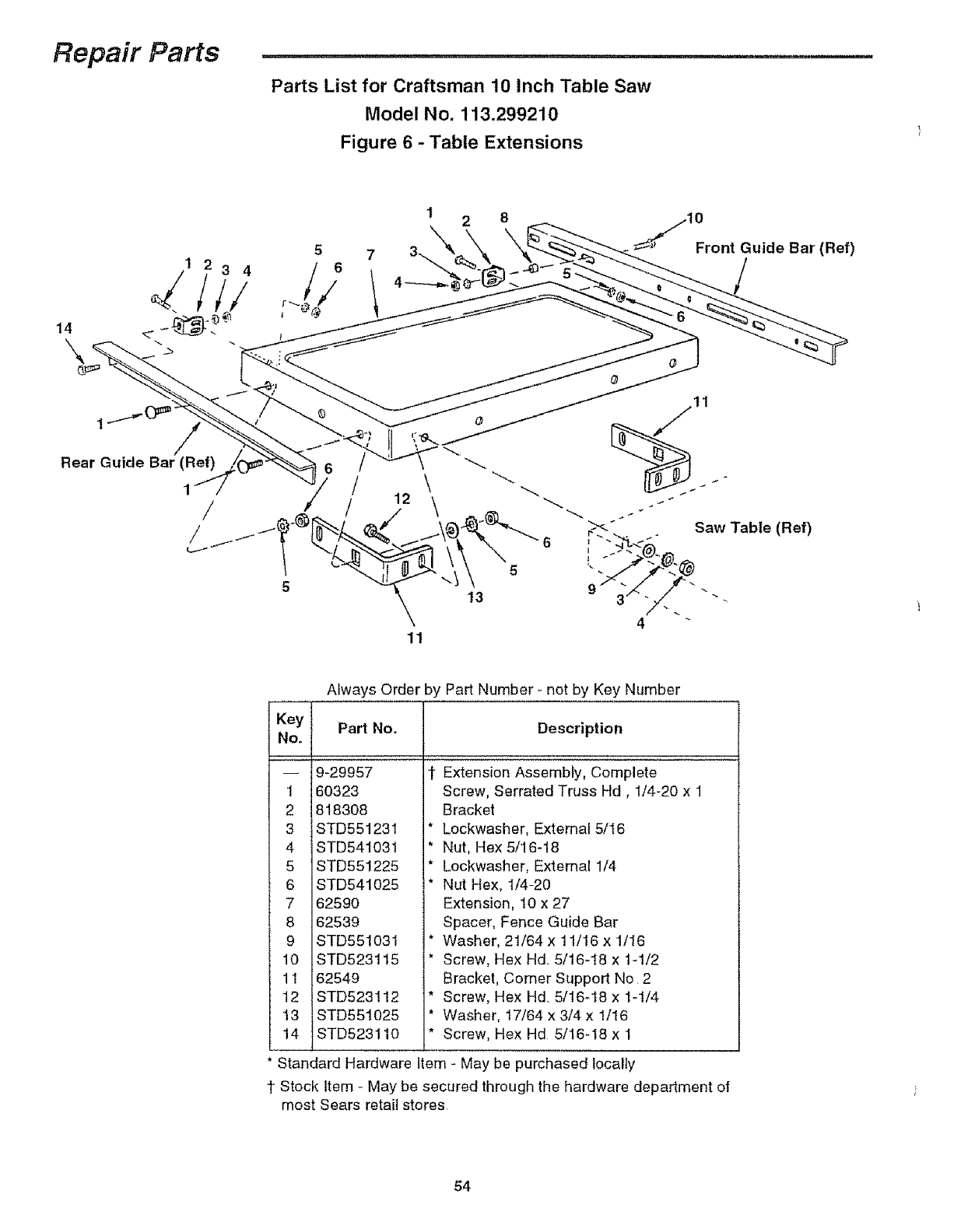 Page 54 of Craftsman Saw 113.29921 User Guide