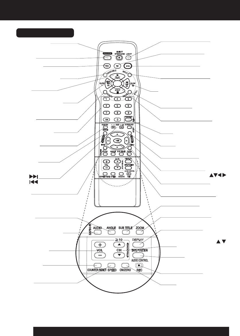 Page 8 of Panasonic DVD VCR Combo PV-D4732 User Guide