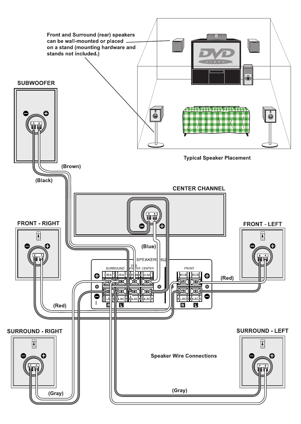 Page 6 of RCA Home Theater System 600-Watt User Guide