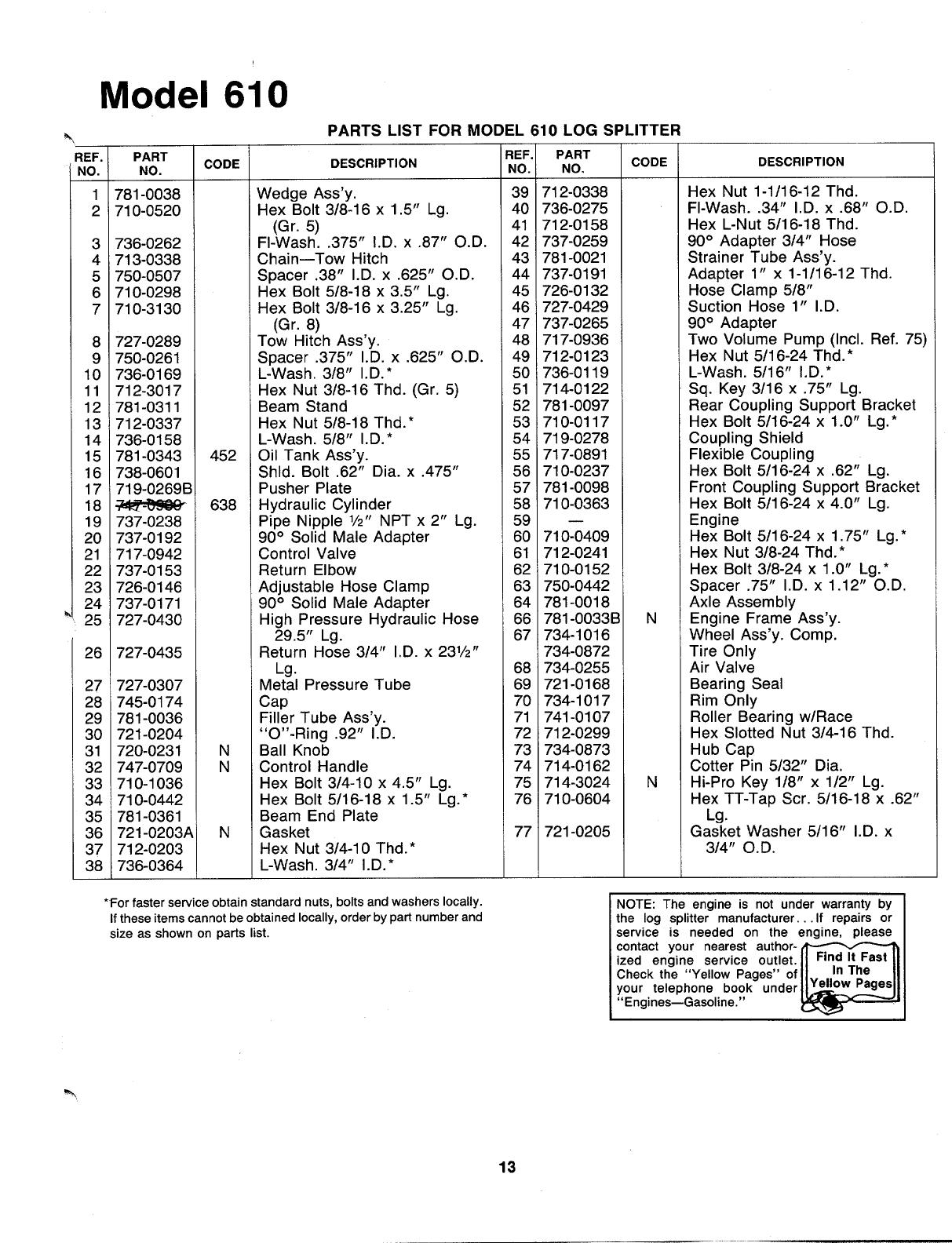 Page 13 of MTD Log Splitter 240-610-000 User Guide