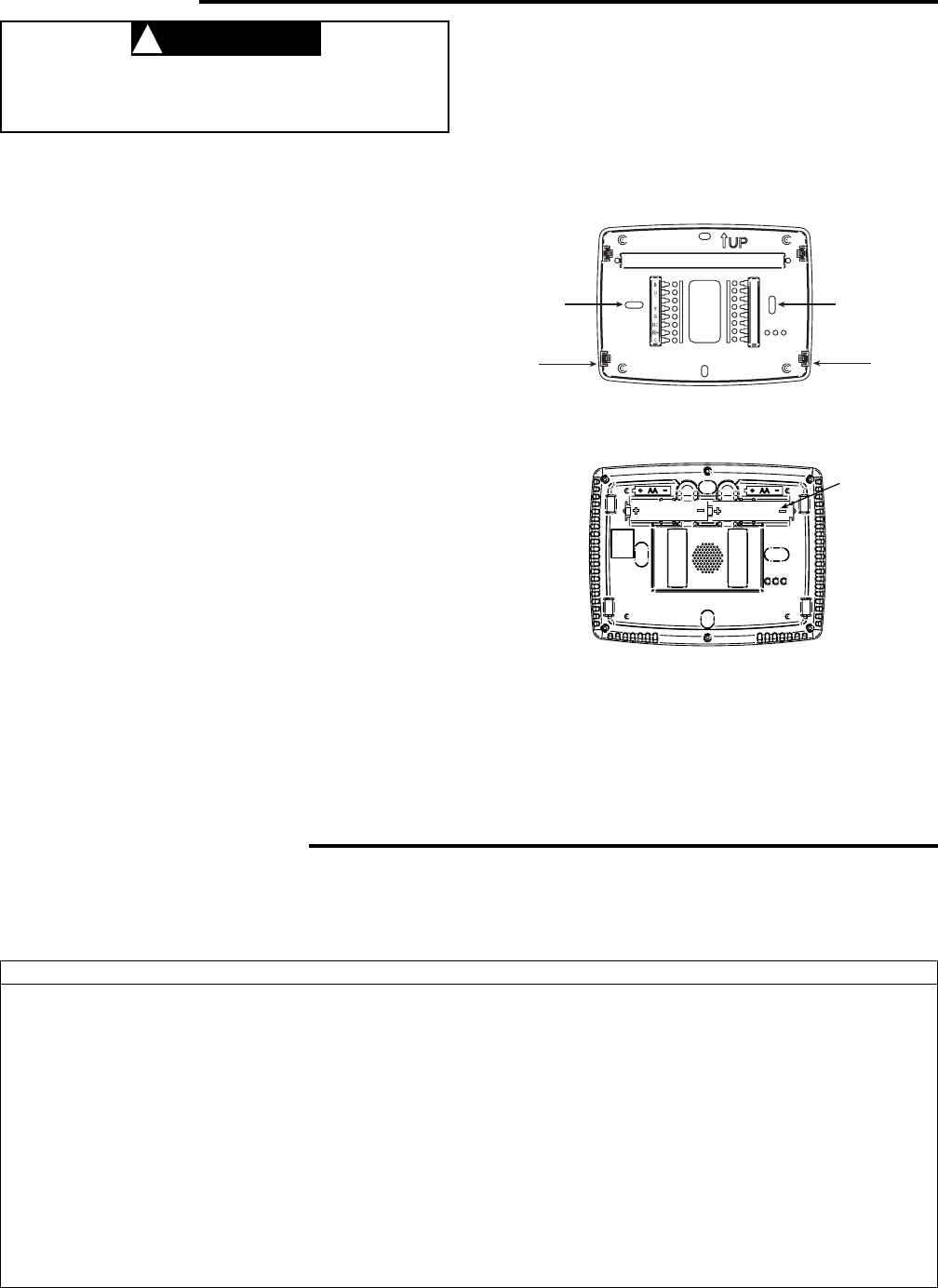 Page 2 of White Rodgers Thermostat 1F95-1277 User Guide