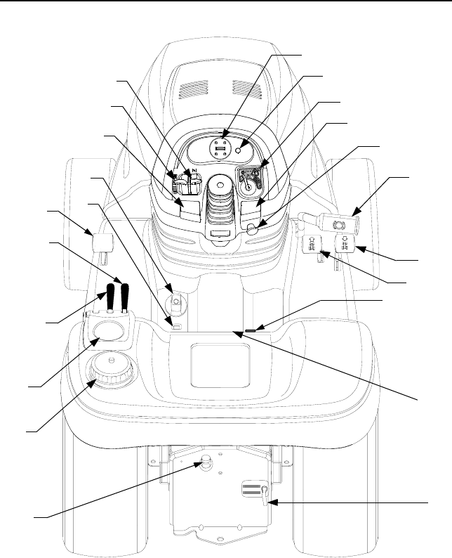 Page 11 of Cub Cadet Lawn Mower GT 3200 User Guide