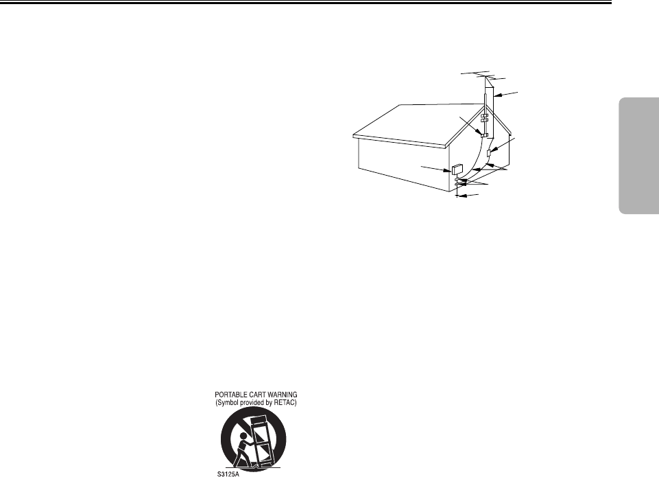 Page 3 of Sylvania DVD Player SRDD495 User Guide