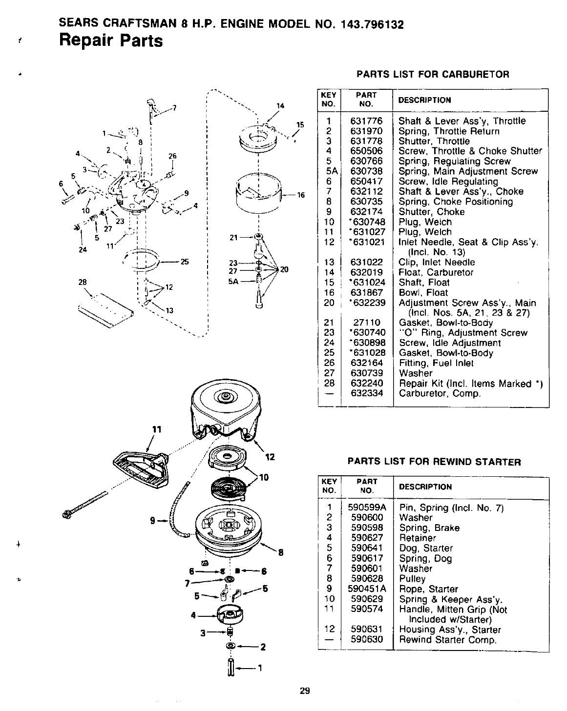 Page 29 of Sears Snow Blower 247.8867 User Guide