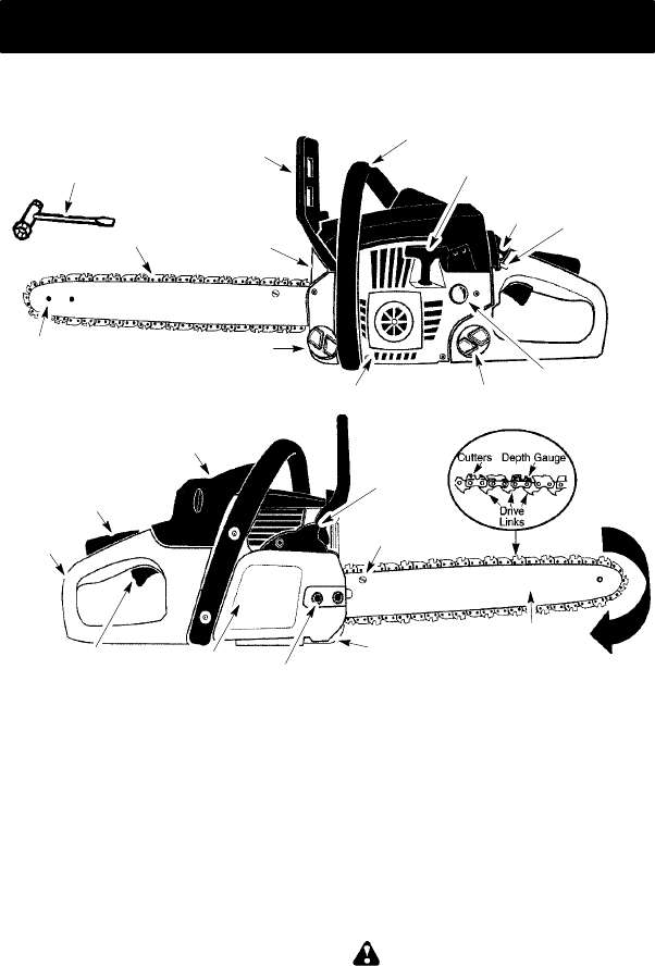 Page 8 of Poulan Chainsaw P4018WTL User Guide