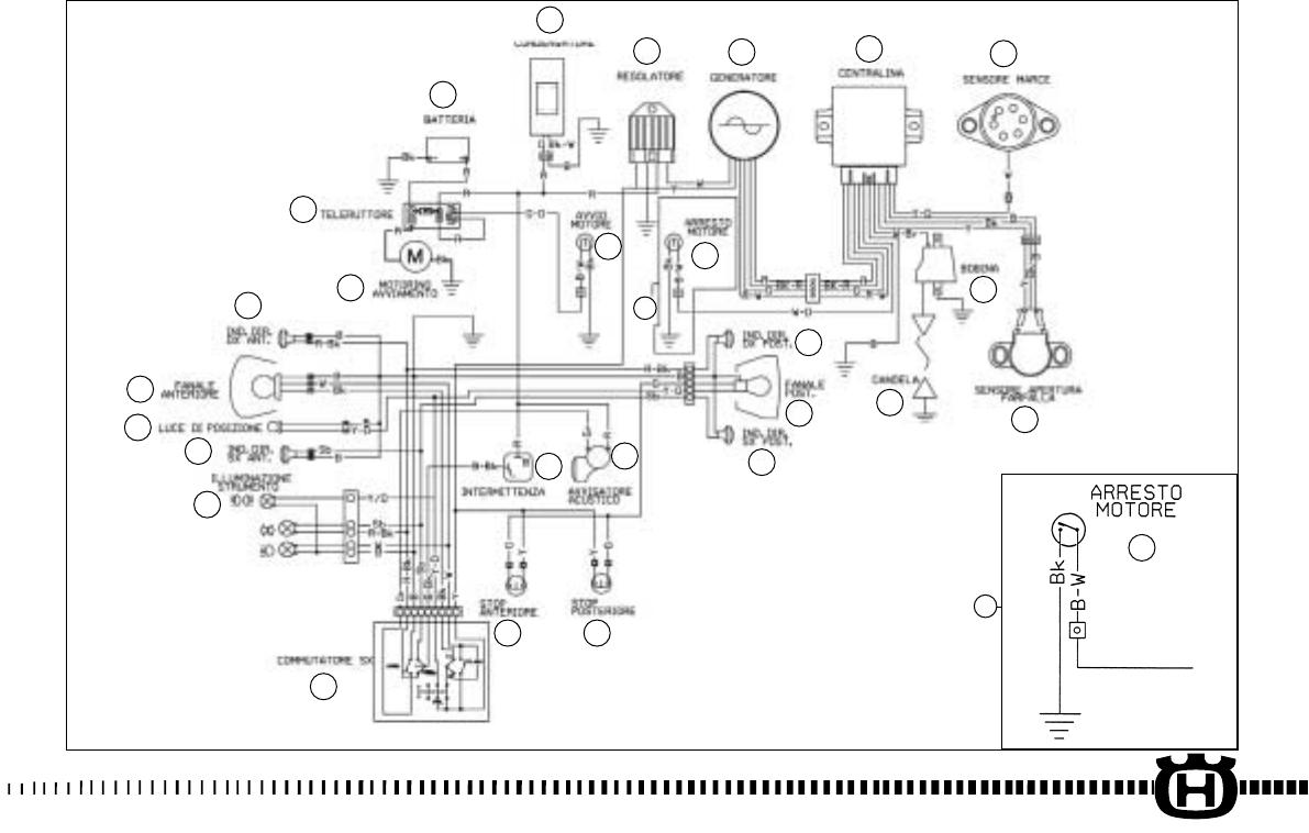 Remote Switch Schaltplan Finder