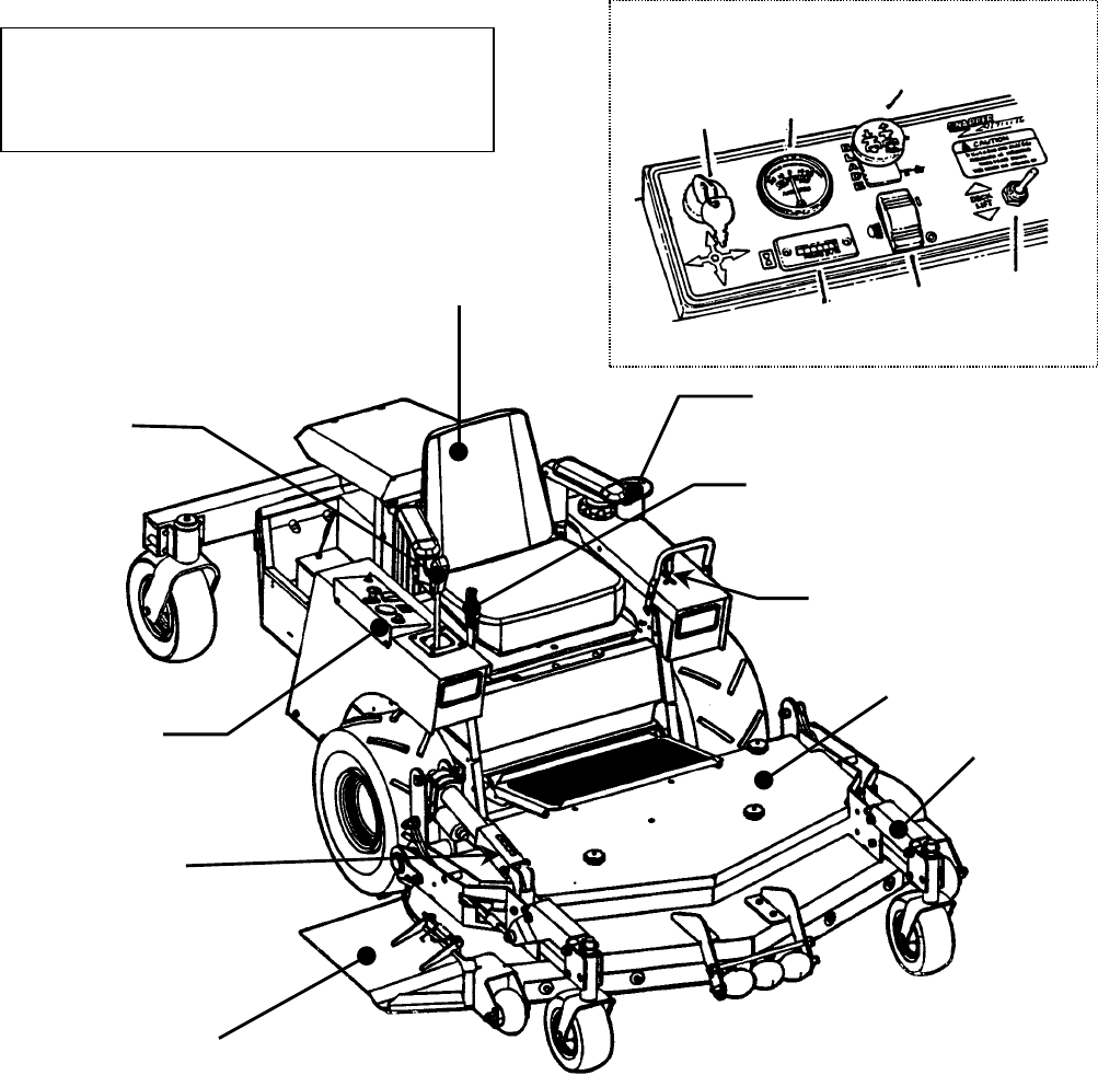 Page 6 of Snapper Lawn Mower ZF2101DKU User Guide