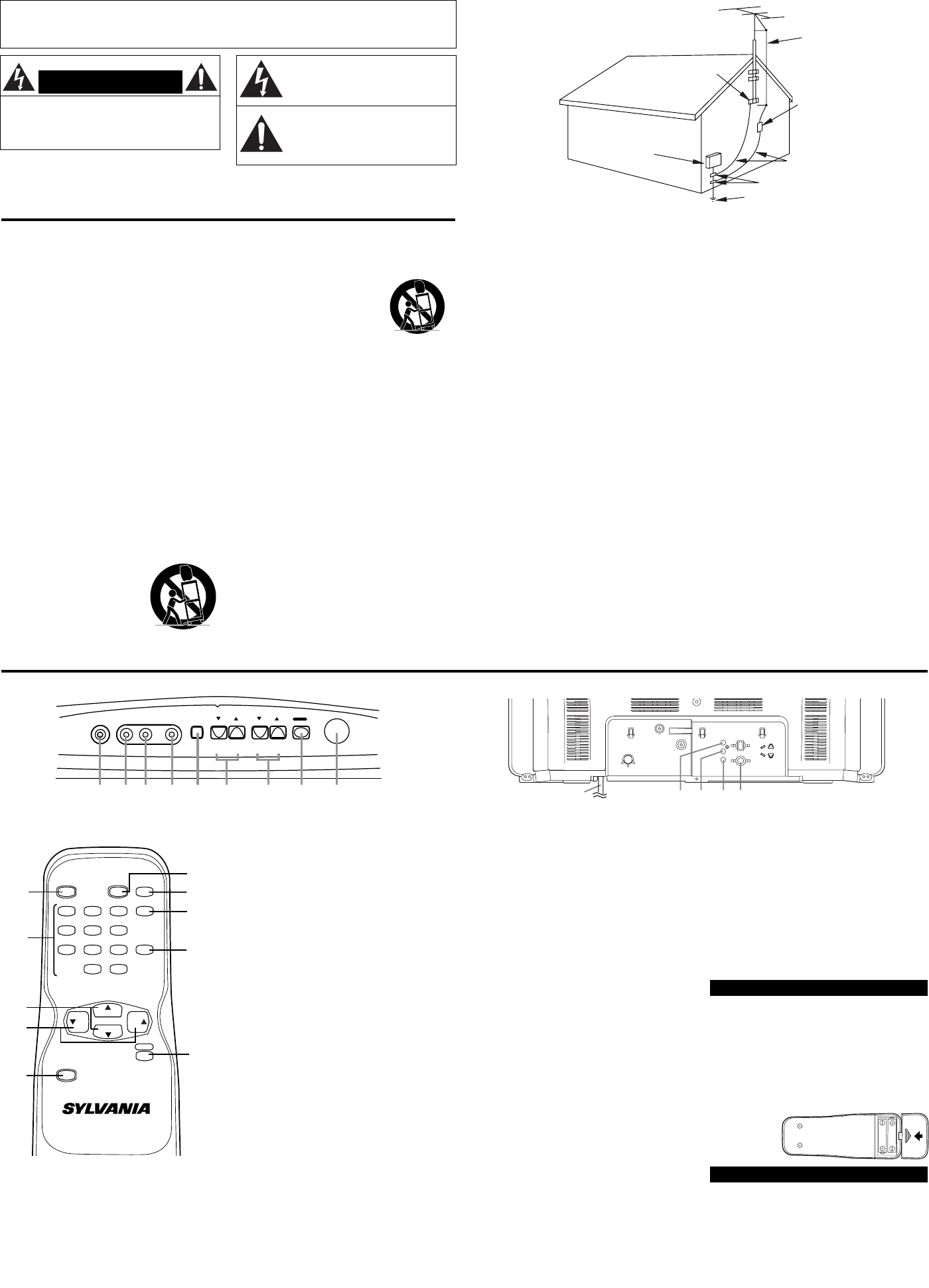 Page 2 of Sylvania CRT Television SRT2227X User Guide