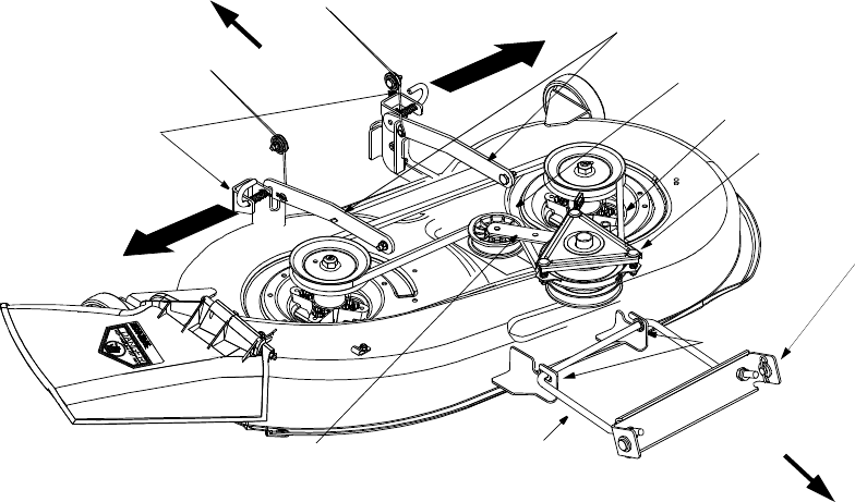 Page 18 of Yard-Man Lawn Mower 247.27432 User Guide