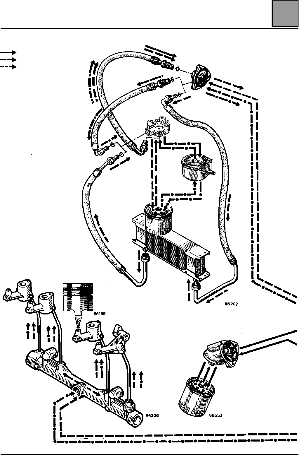 Page 16 of Renault Automobile Parts 852 User Guide