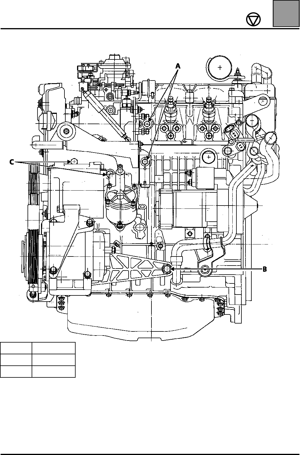 Page 13 of Renault Automobile Parts 852 User Guide