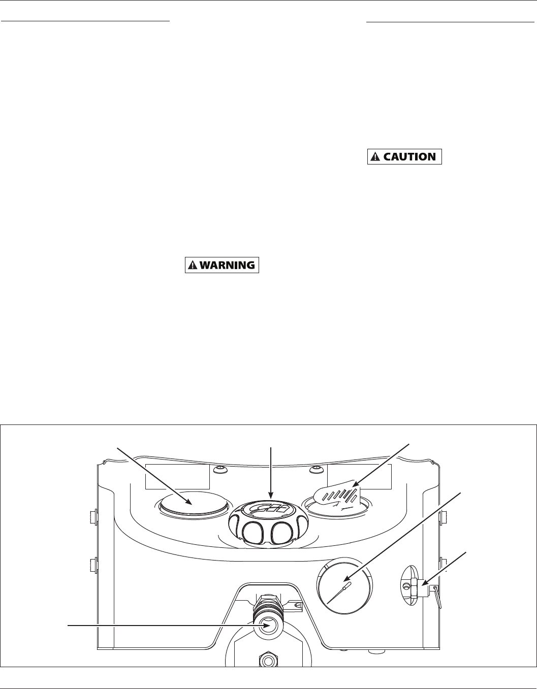 Page 4 of Campbell Hausfeld Air Compressor HG3000 Series