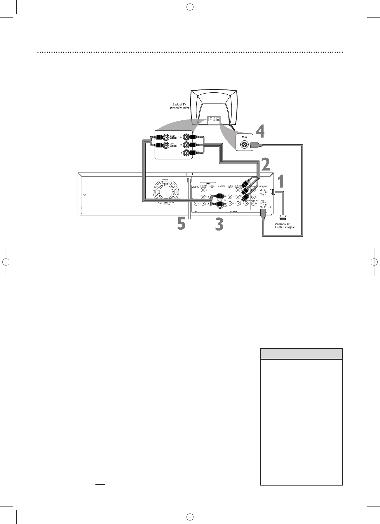 Page 12 of Magnavox VCR MRV700VR User Guide