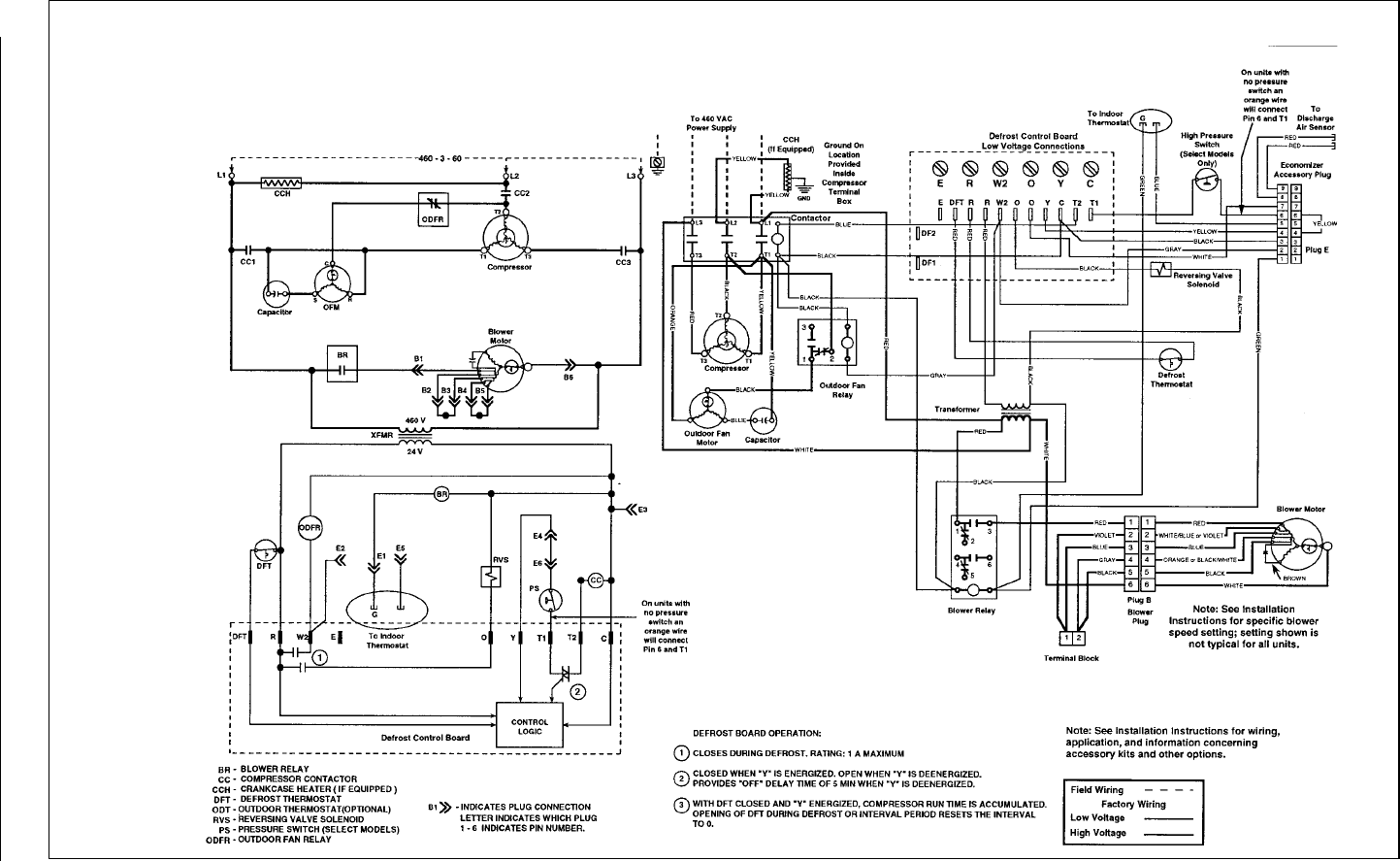 Gas Furnace Schematic Wiring Diagram, Gas, Free Engine