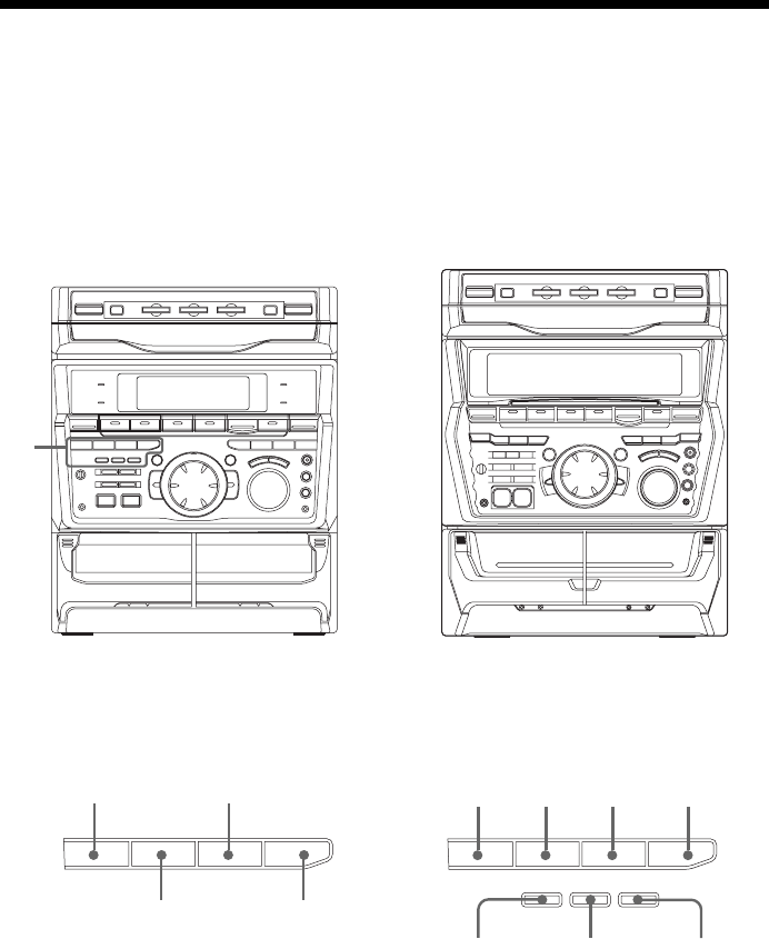 Page 4 of Sony Stereo System MHC-GRX70 User Guide