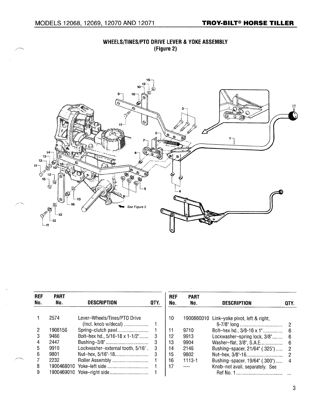 Page 5 of Troy-Bilt Tiller 12068 User Guide