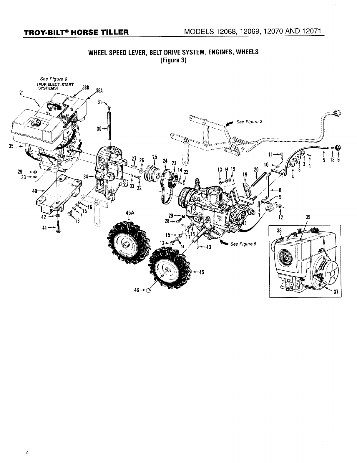 Page 6 of Troy-Bilt Tiller 12068 User Guide
