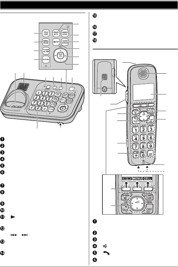 Page 14 of Panasonic Telephone KX-TG7731 User Guide