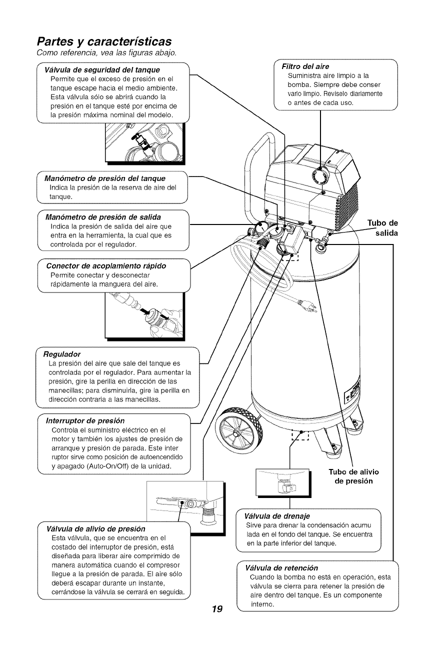 Page 19 of Sears Air Compressor 921.16471 User Guide