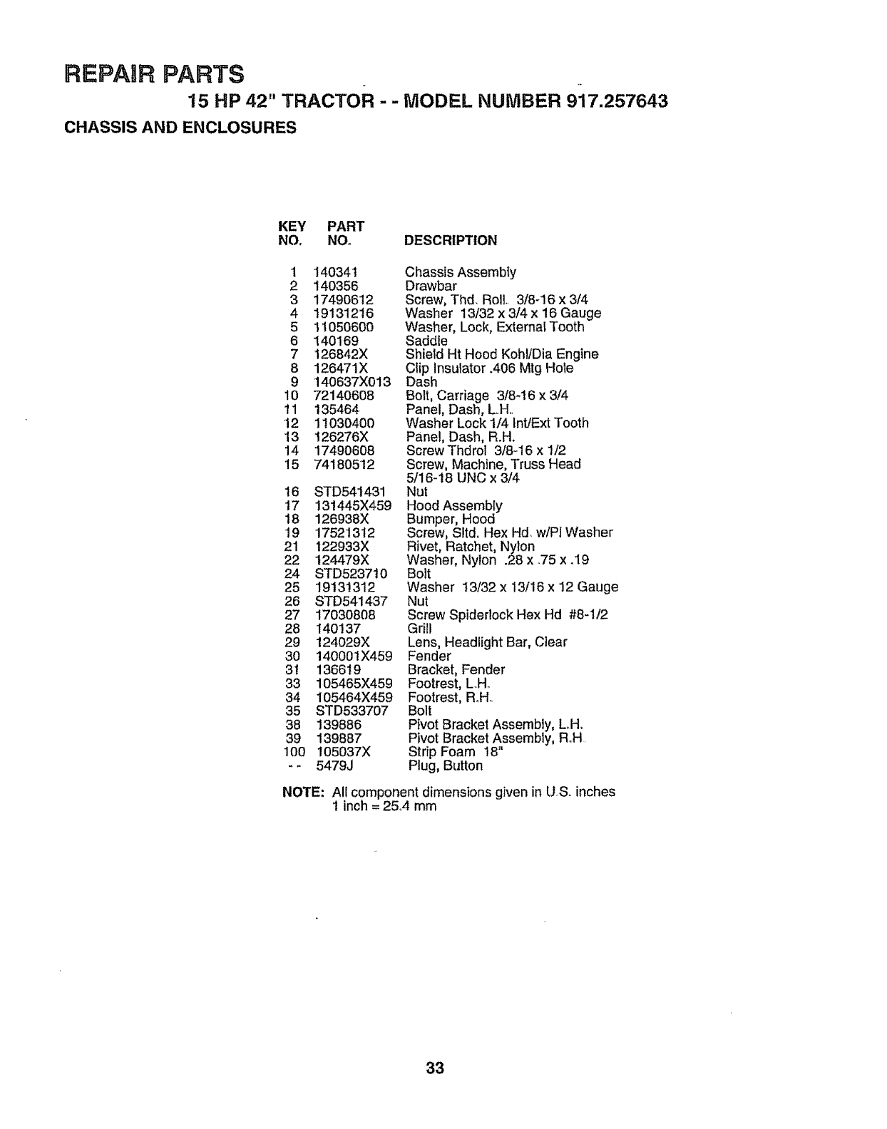 Page 33 of Sears Lawn Mower 917.257643 User Guide