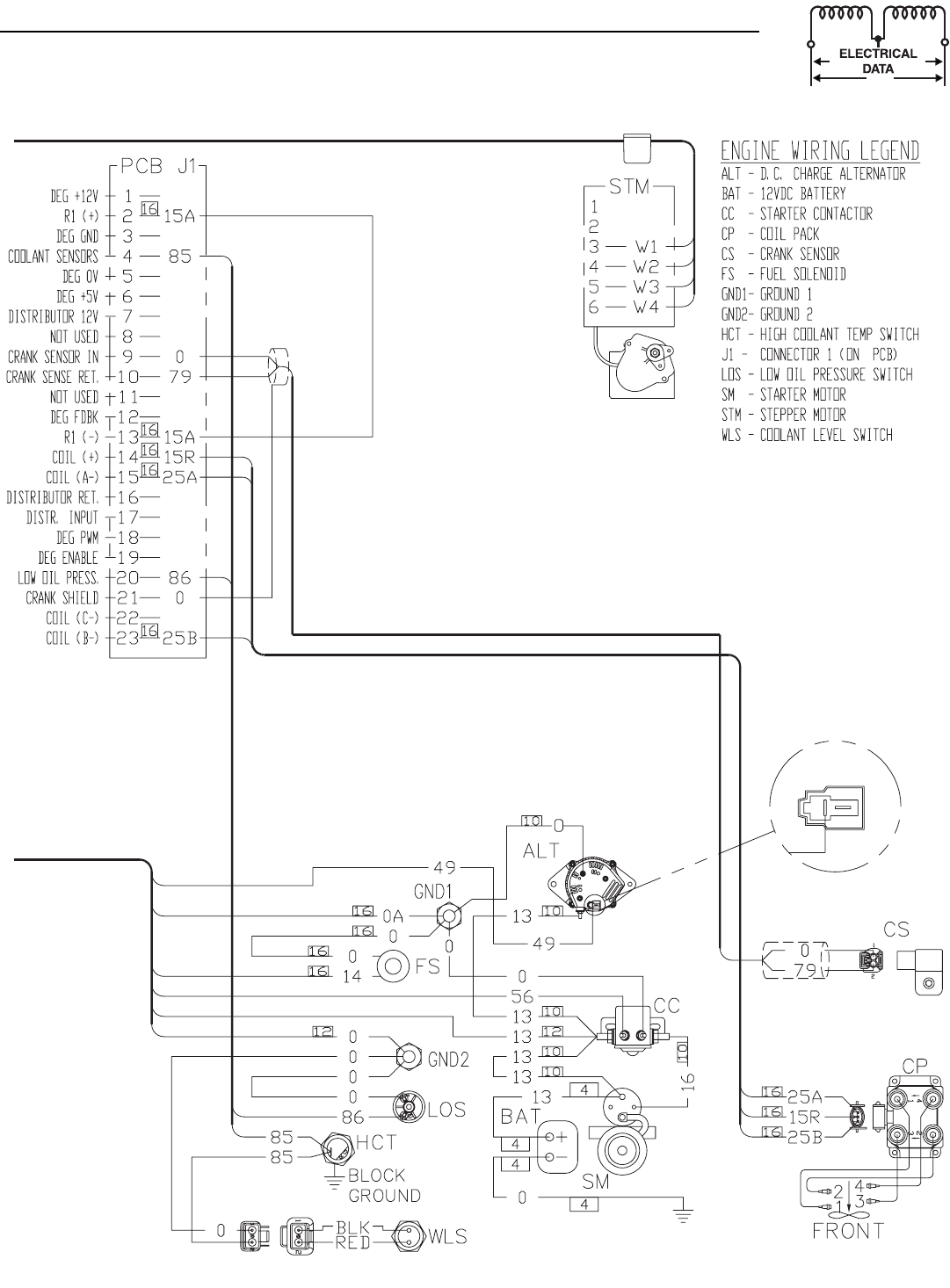 Page 29 of Generac Power Systems Portable Generator 005053
