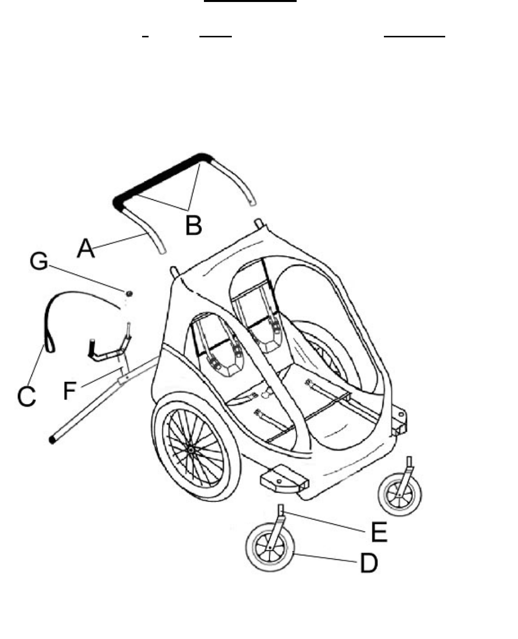 Page 2 Of Chariot Carriers Stroller User Guide