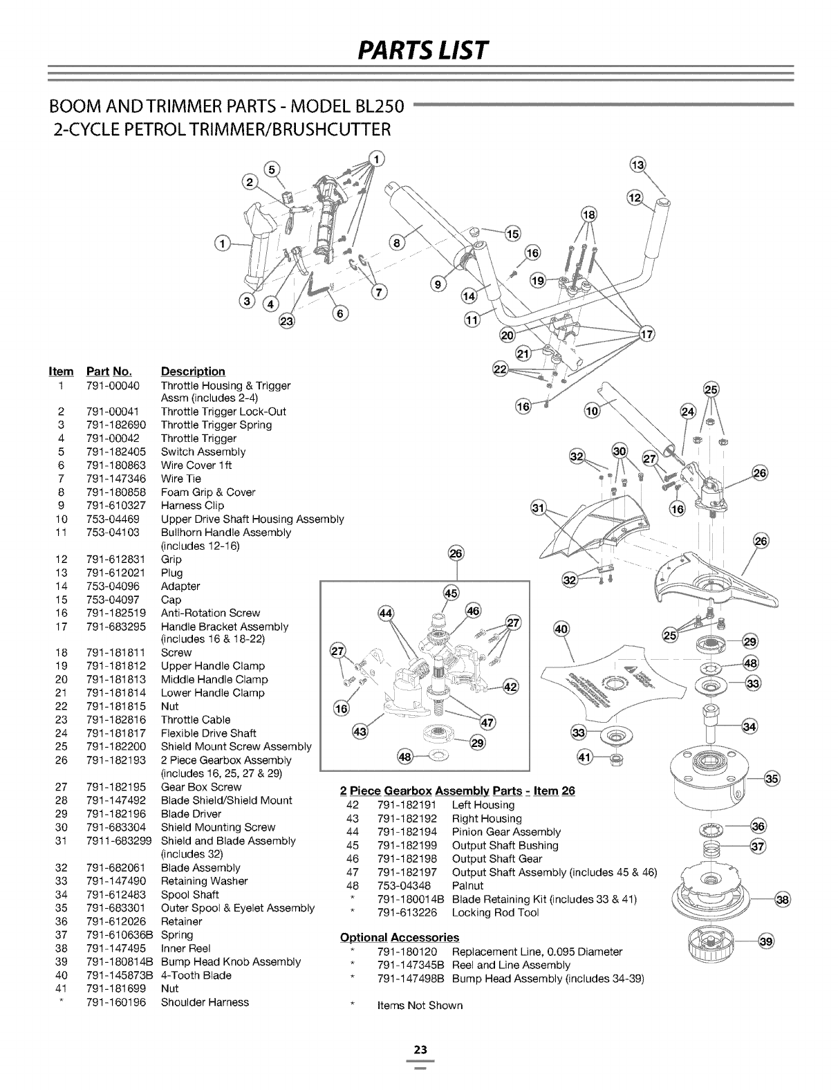 Page 23 of Bolens Brush Cutter BL250 User Guide
