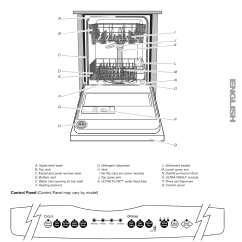 Kenmore Elite Dishwasher 665 Parts Diagram Ibanez Rg 140 Wiring Page 5 Of 1345 User Guide