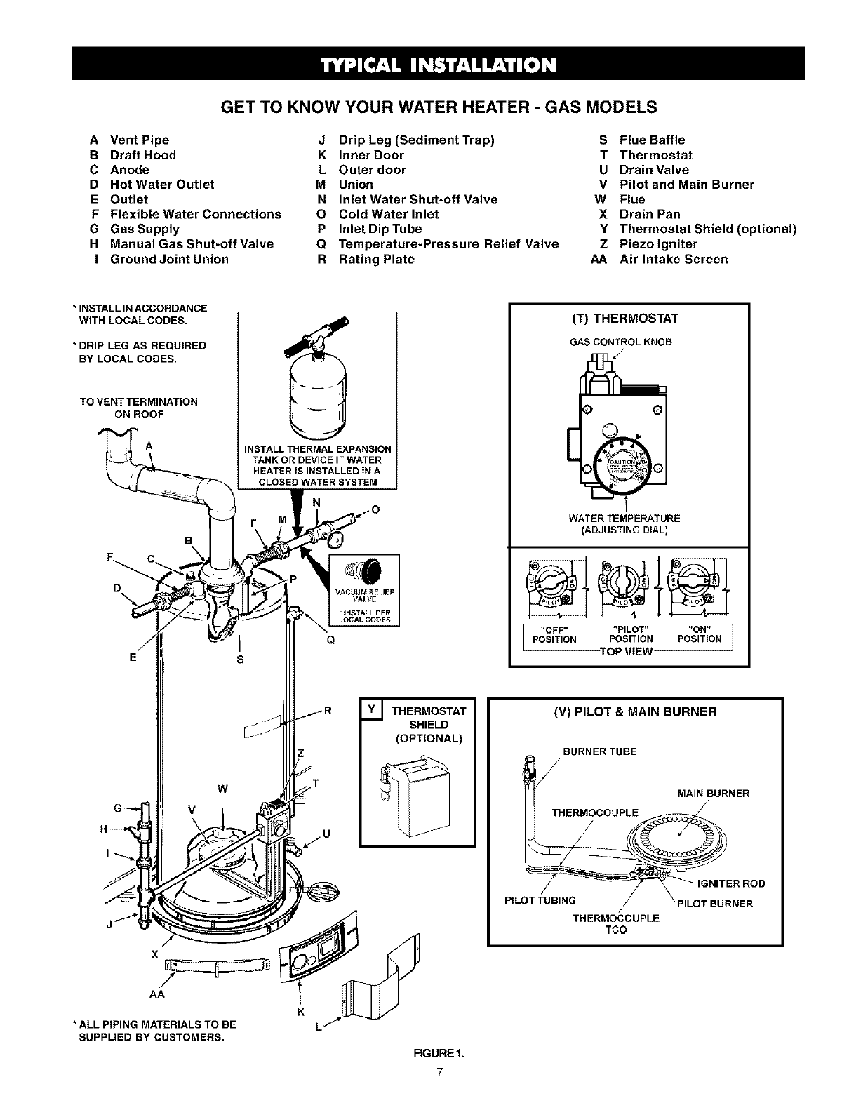 Page 7 of Kenmore Water Heater 153.336361 User Guide