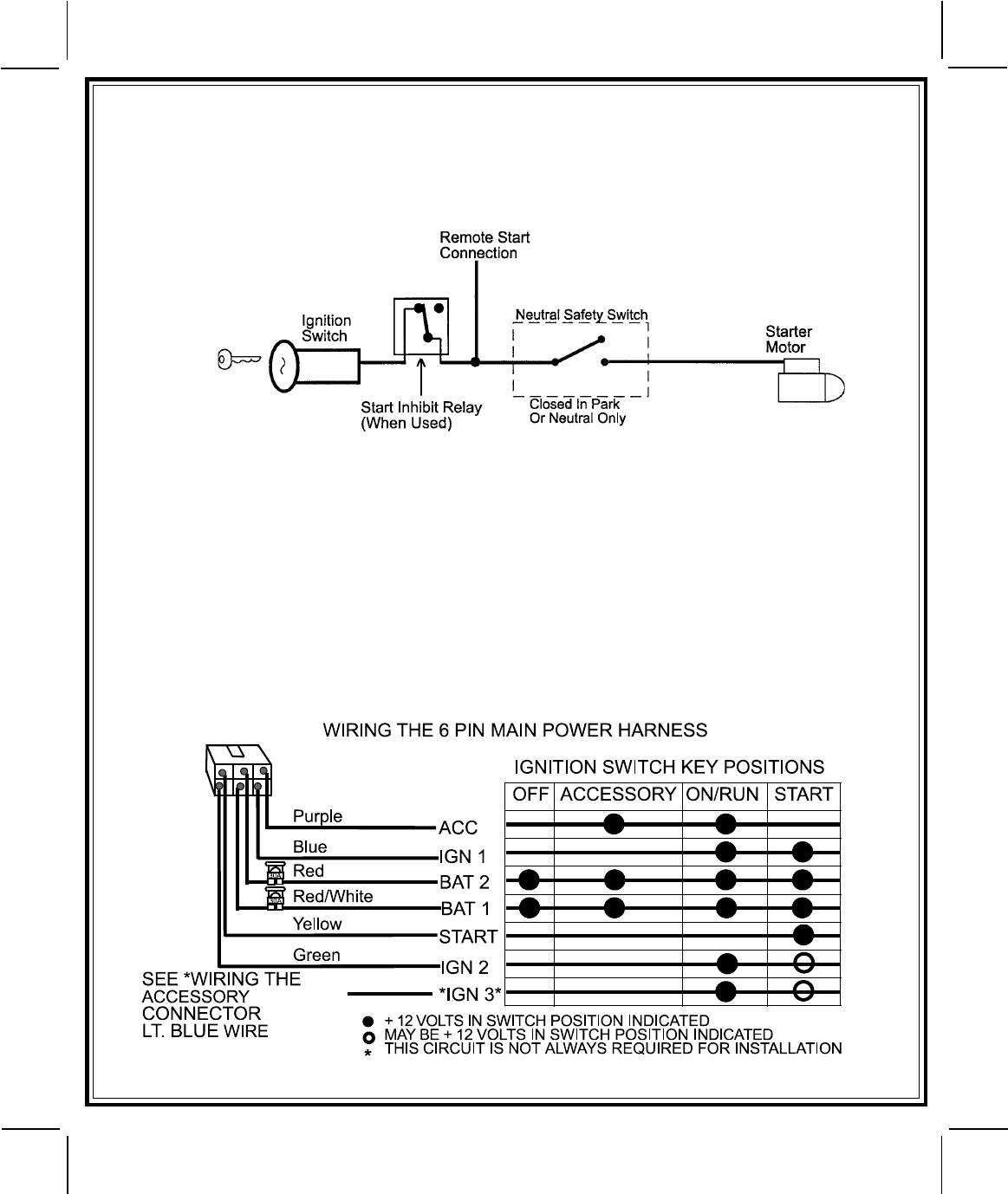 Page 7 of Audiovox Remote Starter 07S3BP User Guide