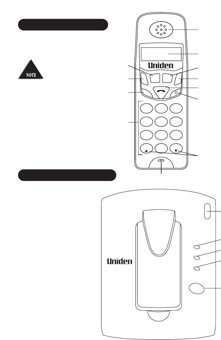 Page 2 of Uniden Telephone DECT 1811 User Guide