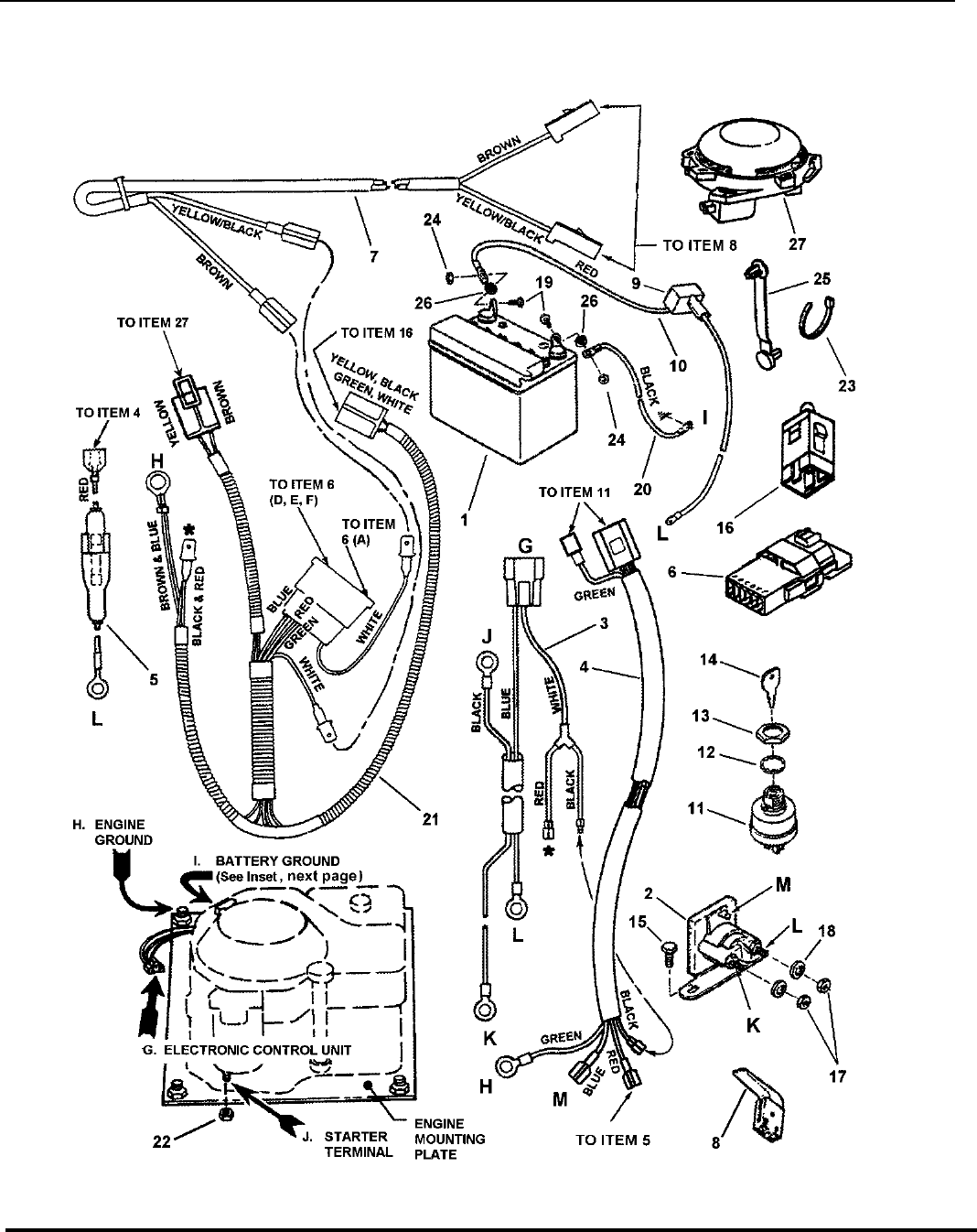 Page 58 of Snapper Lawn Mower 281223BVE (85622) User Guide