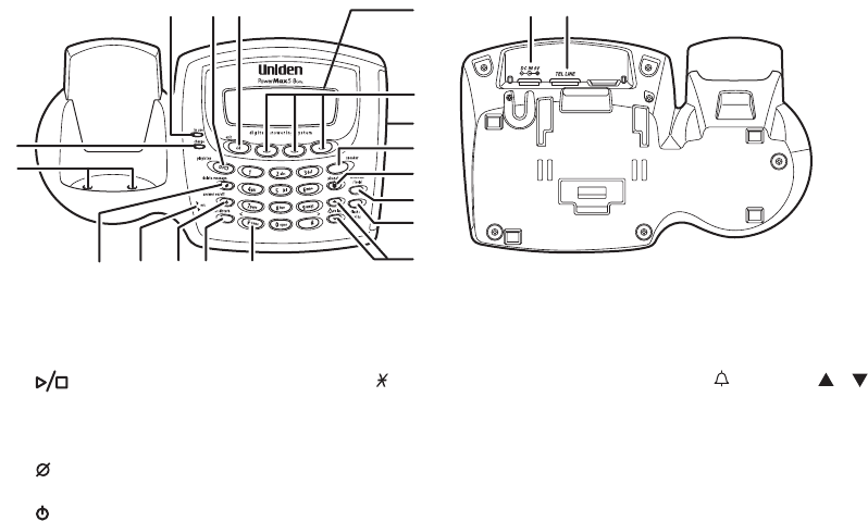 Page 6 of Uniden Telephone TRU 8885 User Guide