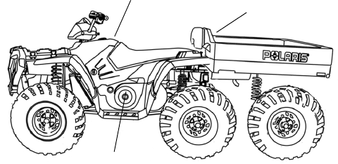 Page 28 of Polaris Offroad Vehicle BIG BOSS 6x6 User Guide